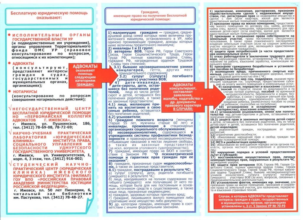 бесплатная консультация юриста г ижевск висела